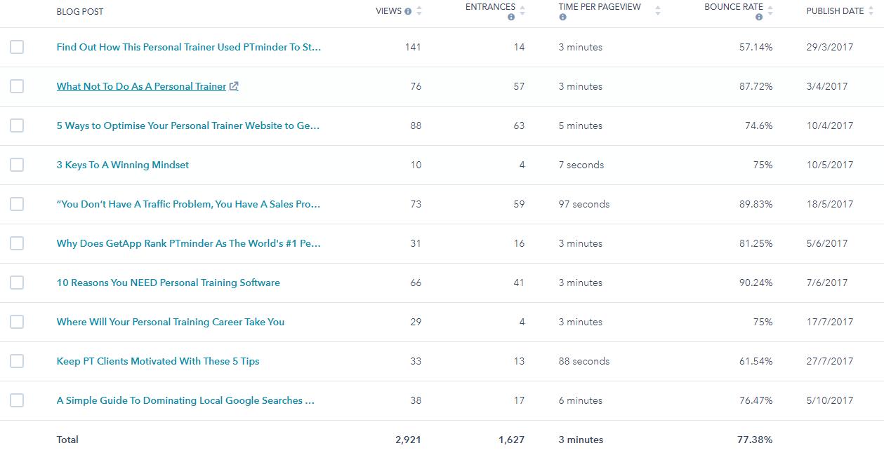Blog Results - PTminder