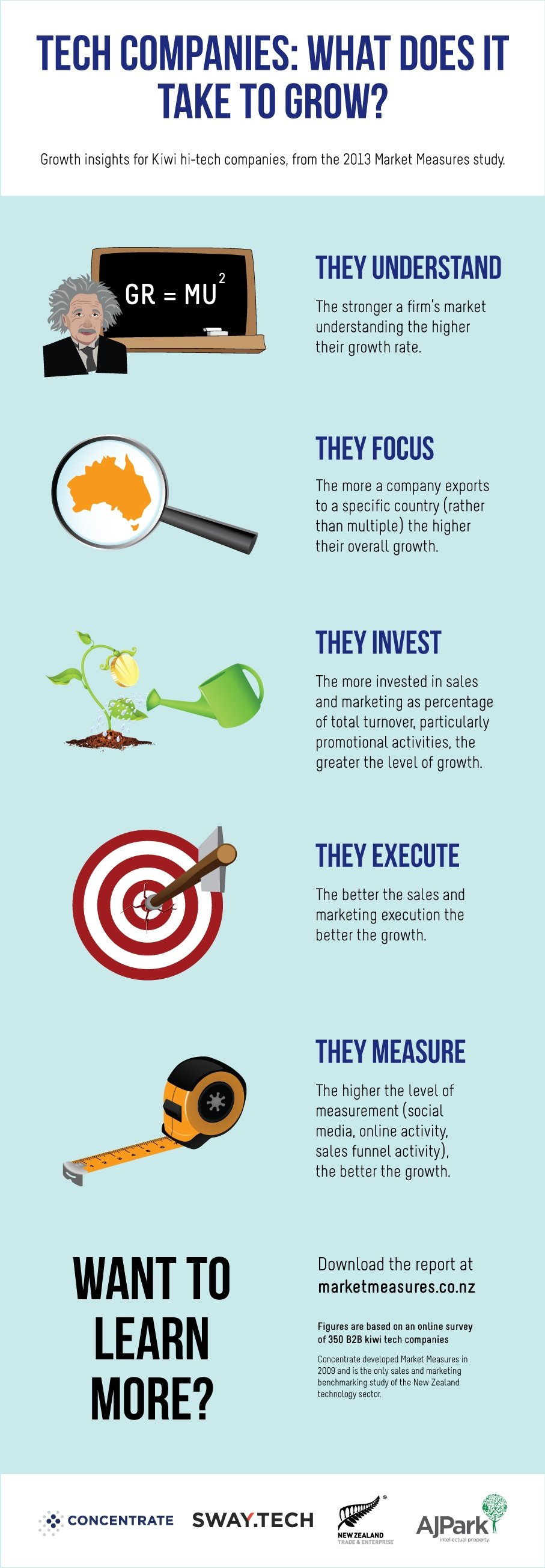 Infographic-5-growth-insights