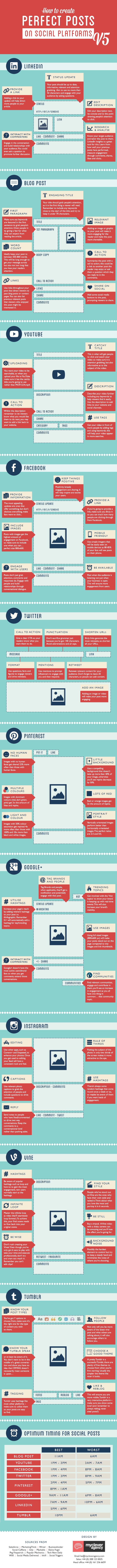 How to Create the Perfect Social Media Post