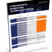 Concentrate Marketing Technology Stack